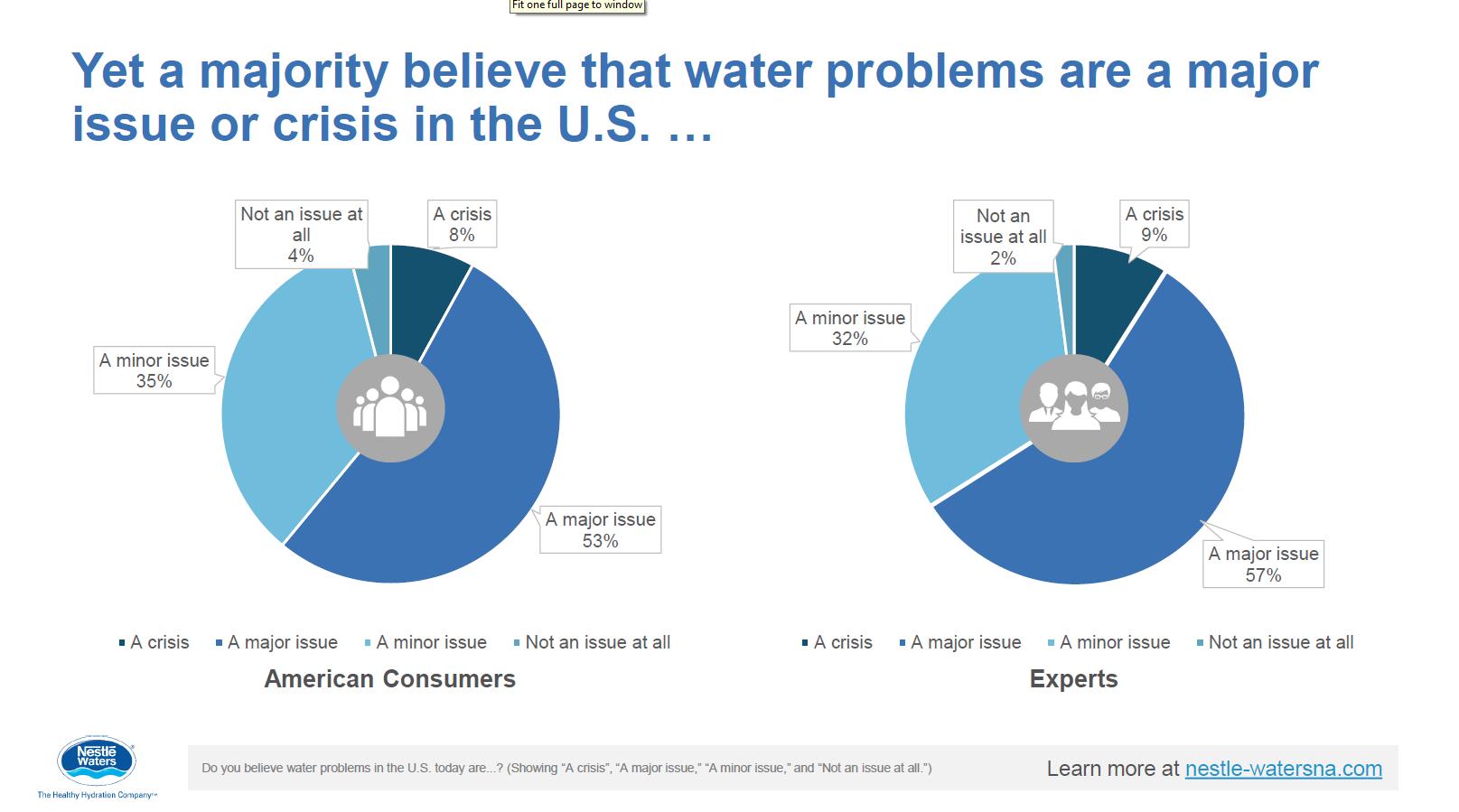 Nestlé water poll 2