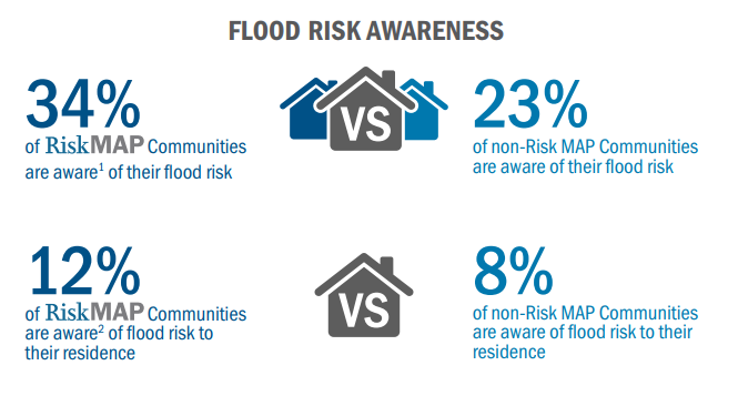 FEMA flooding surveys graphic 3