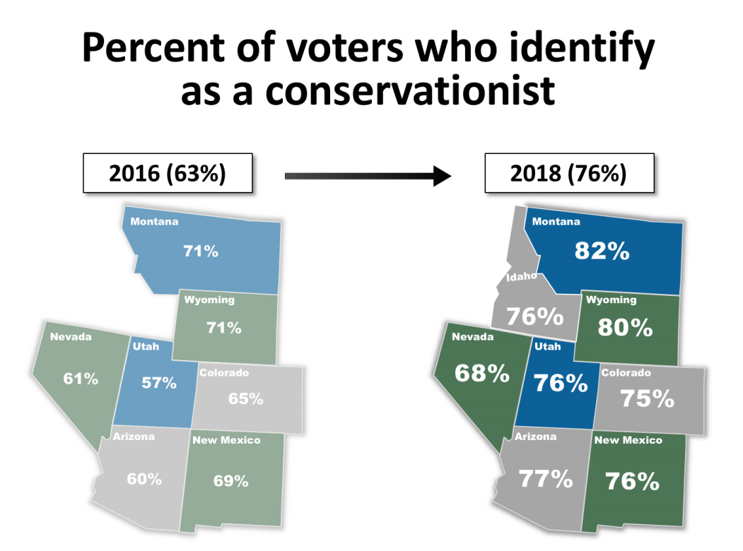 conservation in the west poll 2018 slide